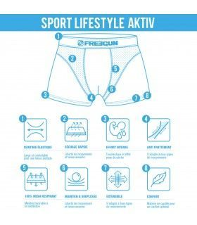 Pack of 2 men's Aktiv Performance Boxers